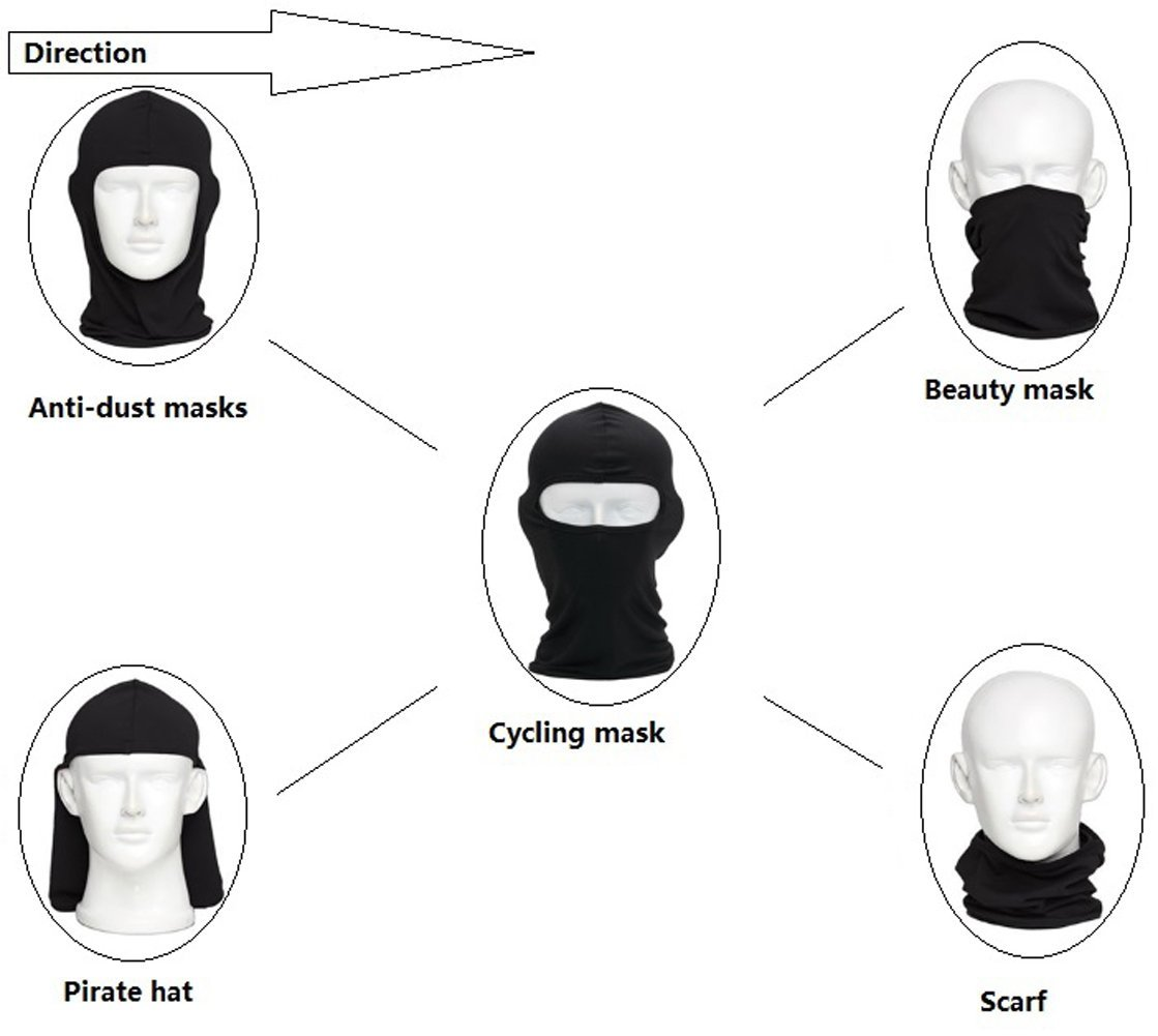 Motorcycle/Ski Keep your head warm Mask
