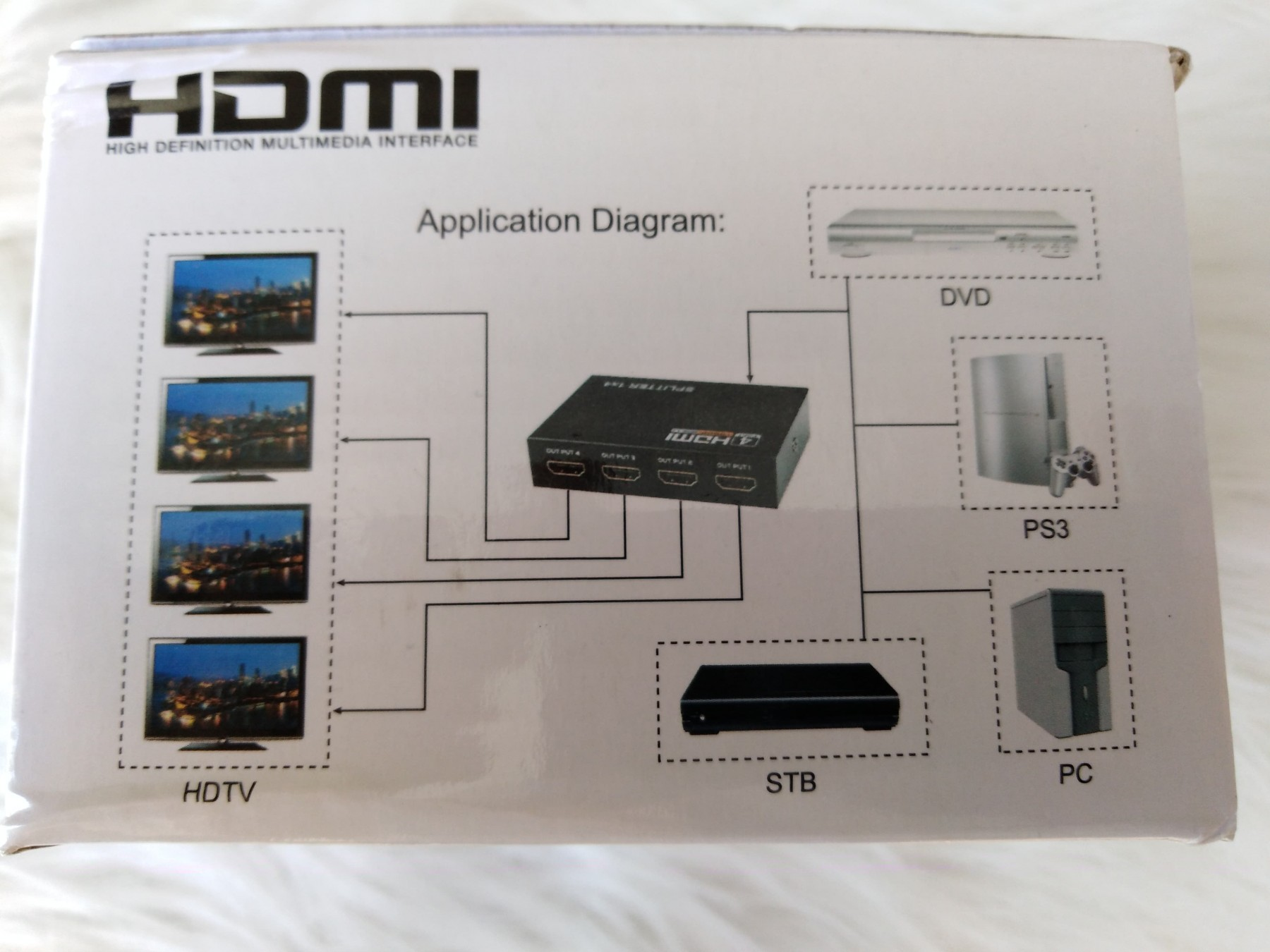 Repartiteur  HDMI