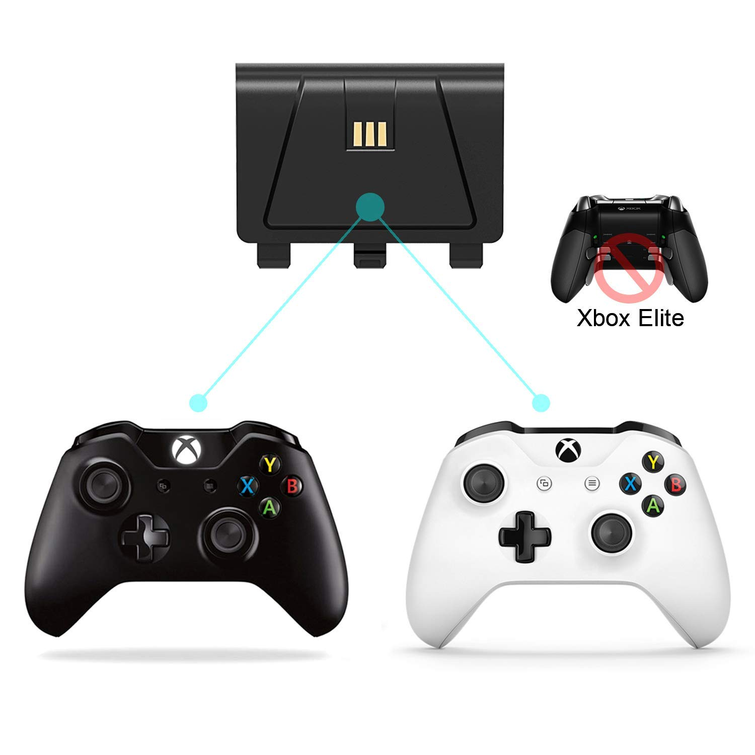 Xbox one Controller Charger with Rechargeable Battery Packs